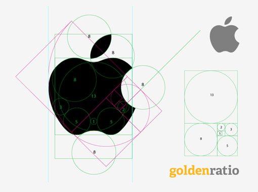 Apple Logo Steps